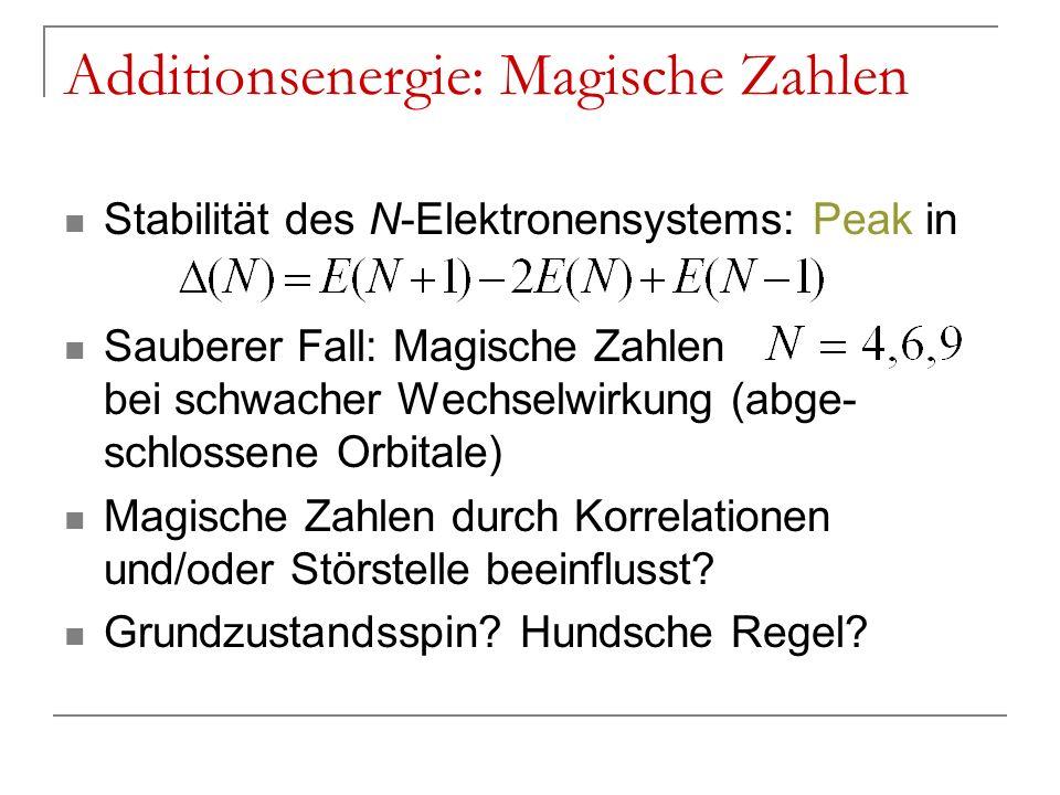 Additionsenergie: Magische Zahlen Stabilität des N-Elektronensystems: Peak in Sauberer Fall: Magische Zahlen bei schwacher Wechselwirkung (abge- schlo