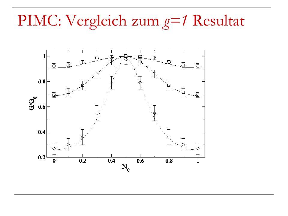 PIMC: Vergleich zum g=1 Resultat