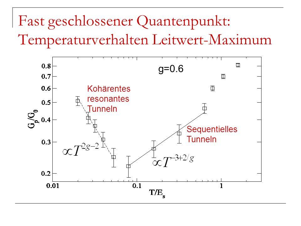 Fast geschlossener Quantenpunkt: Temperaturverhalten Leitwert-Maximum Kohärentes resonantes Tunneln Sequentielles Tunneln g=0.6