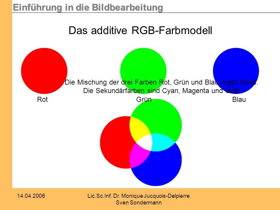 Einführung in die Bildbearbeitung 14.04.2006Lic.Sc.Inf. Dr. Monique Jucquois-Delpierre Sven Sondermann Das additive RGB-Farbmodell RotGrünBlau Die Mis