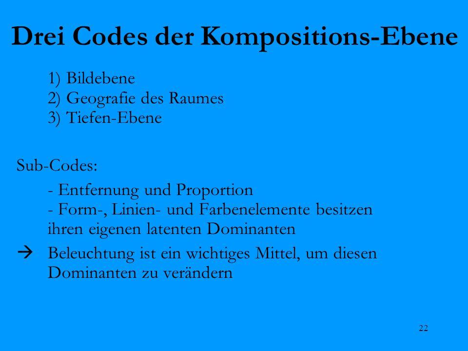 22 Drei Codes der Kompositions-Ebene 1) Bildebene 2) Geografie des Raumes 3) Tiefen-Ebene Sub-Codes: - Entfernung und Proportion - Form-, Linien- und
