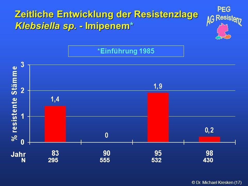© Dr. Michael Kresken (17) *Einführung 1985 Zeitliche Entwicklung der Resistenzlage Klebsiella sp. - Imipenem* N 295 555 532 430 Jahr