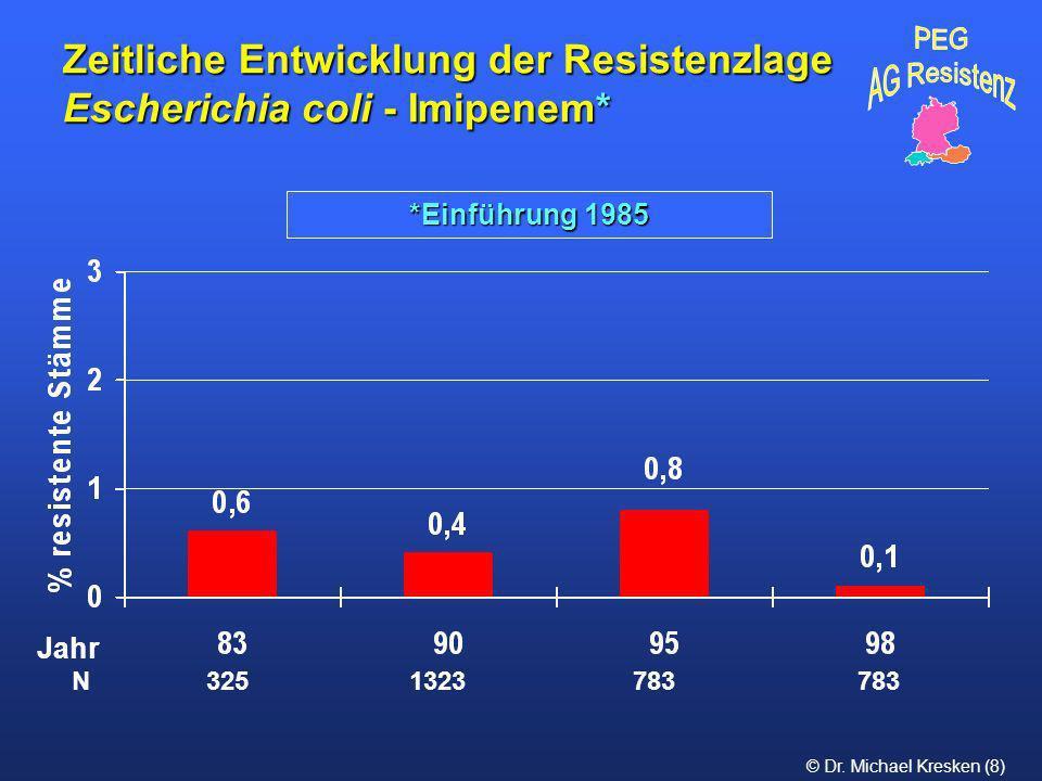© Dr. Michael Kresken (8) *Einführung 1985 Zeitliche Entwicklung der Resistenzlage Escherichia coli - Imipenem* N 325 1323 783 783 Jahr