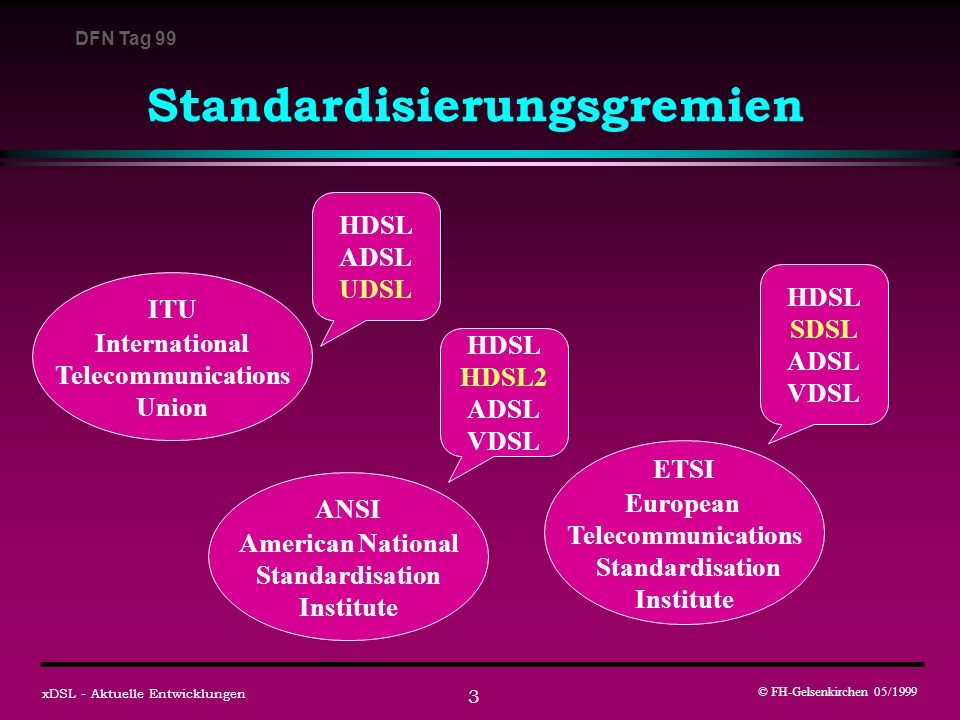 DFN Tag 99 © FH-Gelsenkirchen 05/1999 xDSL - Aktuelle Entwicklungen 3 Standardisierungsgremien HDSL ADSL UDSL ITU International Telecommunications Union HDSL HDSL2 ADSL VDSL ANSI American National Standardisation Institute ETSI European Telecommunications Standardisation Institute HDSL SDSL ADSL VDSL