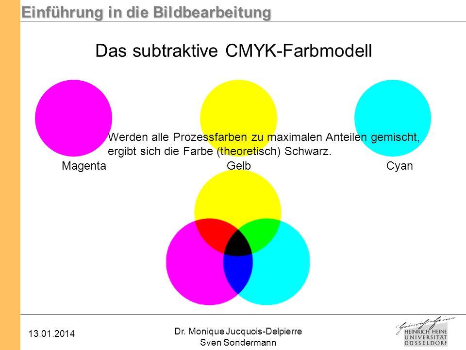 Einführung in die Bildbearbeitung 13.01.2014 Dr.