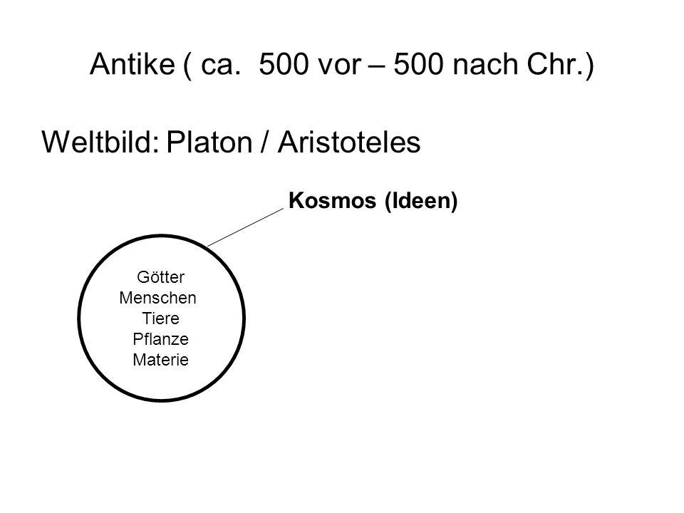 Antike ( ca. 500 vor – 500 nach Chr.) Weltbild: Platon / Aristoteles Götter Menschen Tiere Pflanze Materie Kosmos (Ideen)
