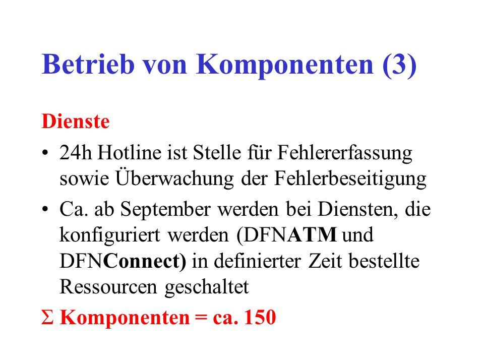 Betrieb von Komponenten (3) Dienste 24h Hotline ist Stelle für Fehlererfassung sowie Überwachung der Fehlerbeseitigung Ca. ab September werden bei Die