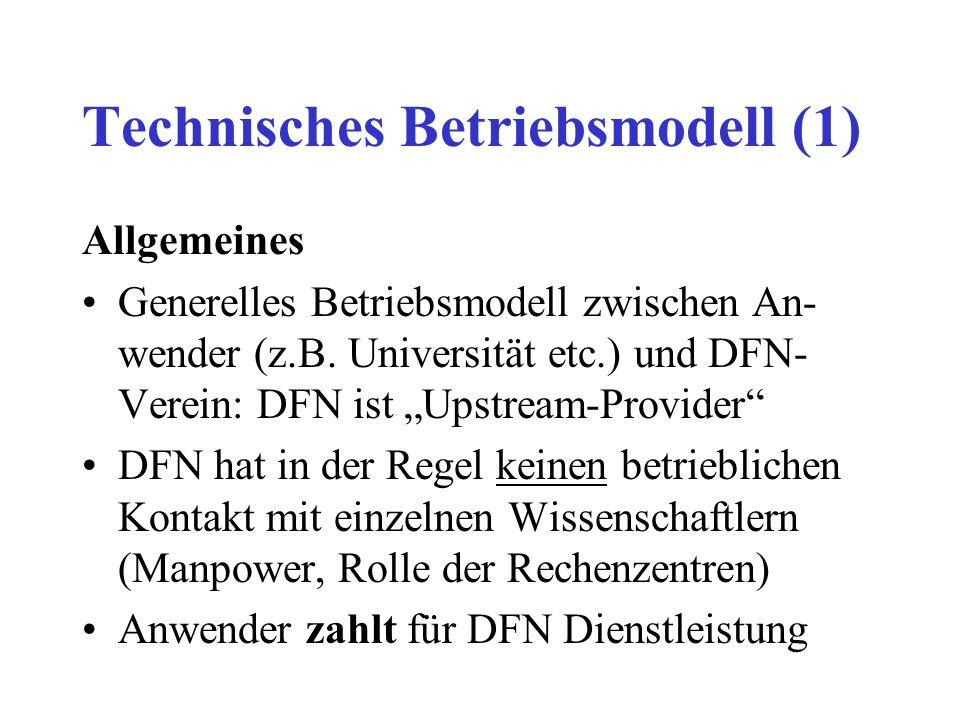 Technisches Betriebsmodell (1) Allgemeines Generelles Betriebsmodell zwischen An- wender (z.B. Universität etc.) und DFN- Verein: DFN ist Upstream-Pro