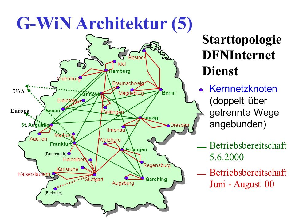 G-WiN Architektur (5) Stuttgart Leipzig Berlin Hamburg Frankfurt Karlsruhe Garching Kiel Braunschweig Dresden Aachen Regensburg Kaiserslautern (Freibu