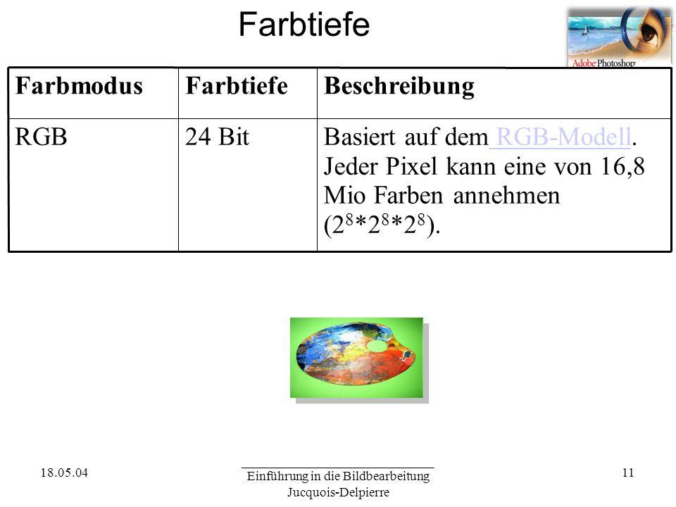 18.05.04 _____________________________ Einführung in die Bildbearbeitung Jucquois-Delpierre 11 Farbtiefe Basiert auf dem RGB-Modell.