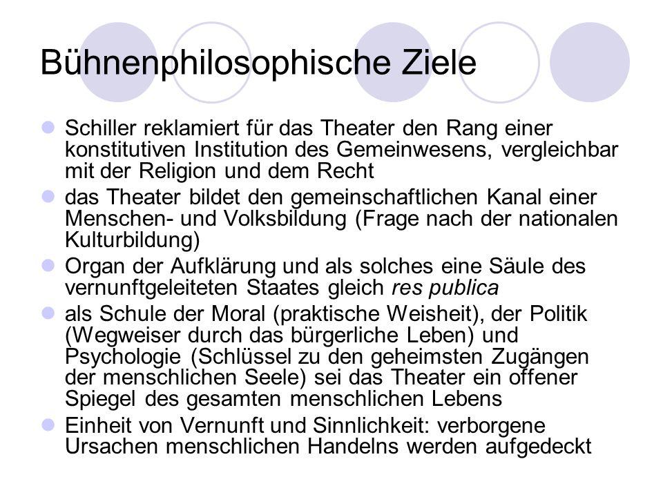 Bühnenphilosophische Ziele Schiller reklamiert für das Theater den Rang einer konstitutiven Institution des Gemeinwesens, vergleichbar mit der Religio