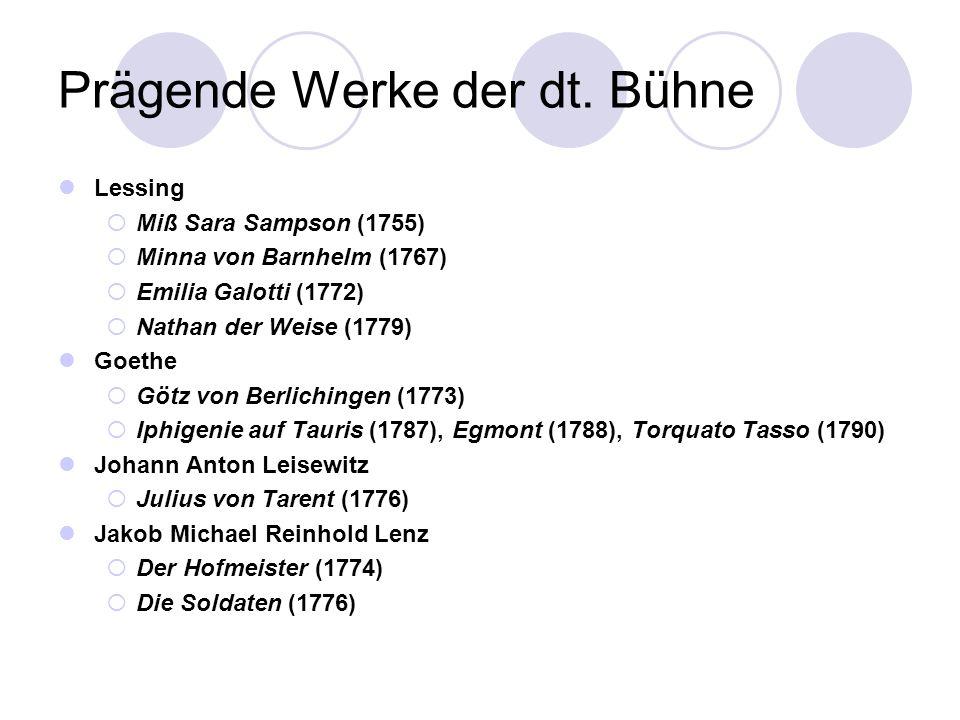 Prägende Werke der dt. Bühne Lessing Miß Sara Sampson (1755) Minna von Barnhelm (1767) Emilia Galotti (1772) Nathan der Weise (1779) Goethe Götz von B