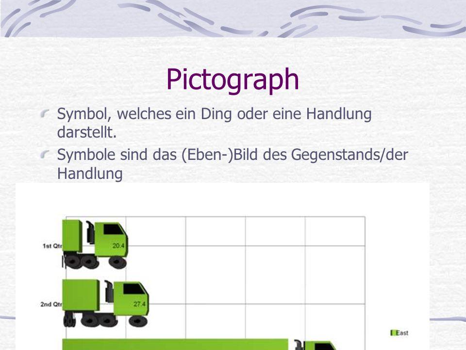 Pictograph Symbol, welches ein Ding oder eine Handlung darstellt. Symbole sind das (Eben-)Bild des Gegenstands/der Handlung