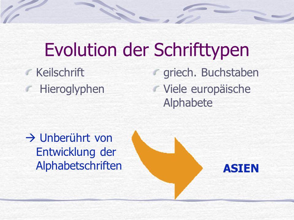 Evolution der Schrifttypen Keilschrift Hieroglyphen Unberührt von Entwicklung der Alphabetschriften griech. Buchstaben Viele europäische Alphabete ASI