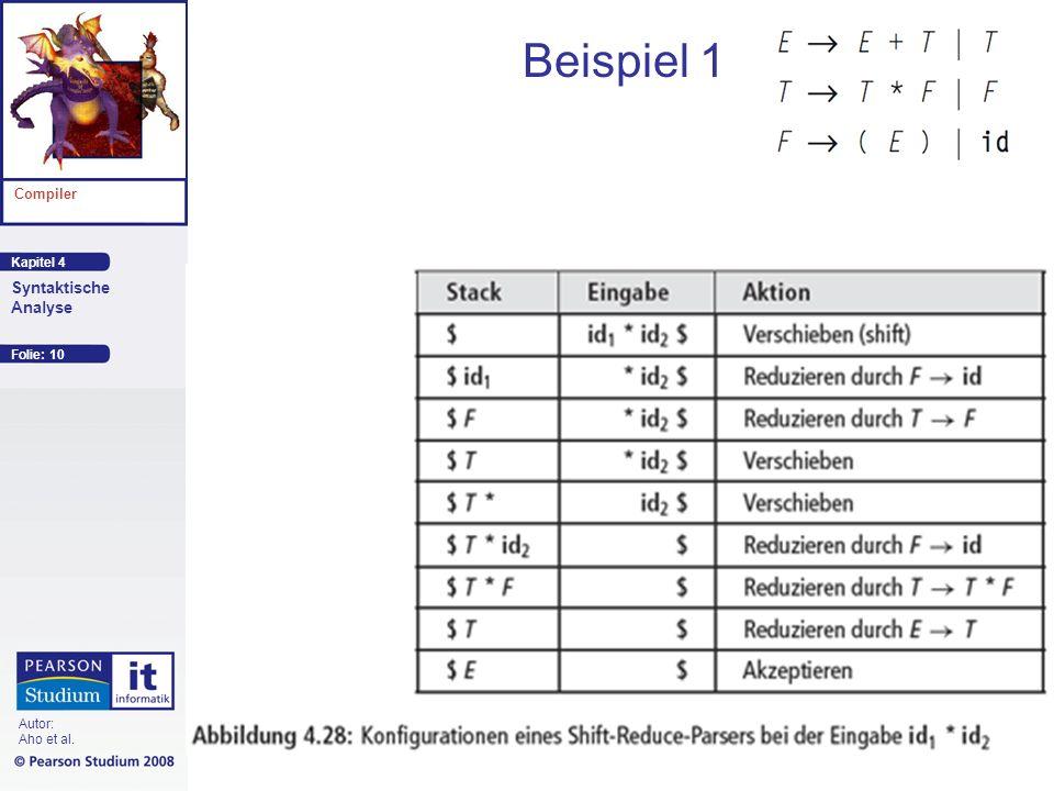 Kapitel 4 Compiler Syntaktische Analyse Autor: Aho et al. Beispiel 1 Folie: 10