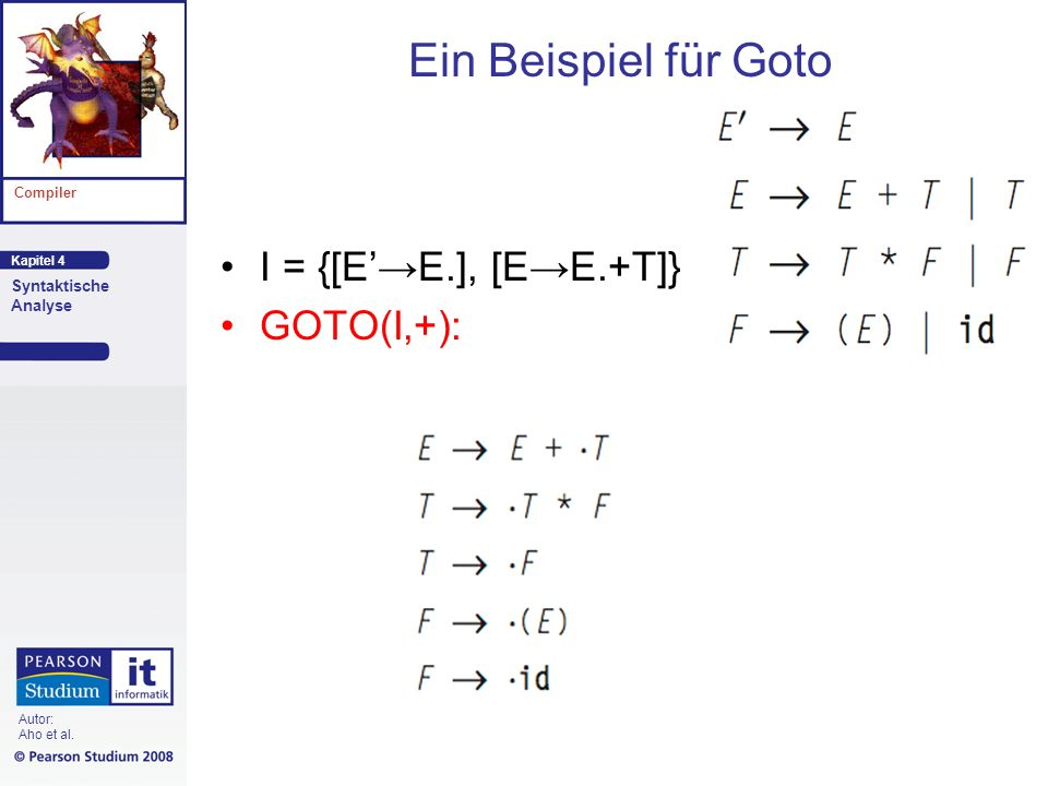 Kapitel 4 Compiler Syntaktische Analyse Autor: Aho et al. Ein Beispiel für Goto I = {[EE.], [EE.+T]} GOTO(I,+):