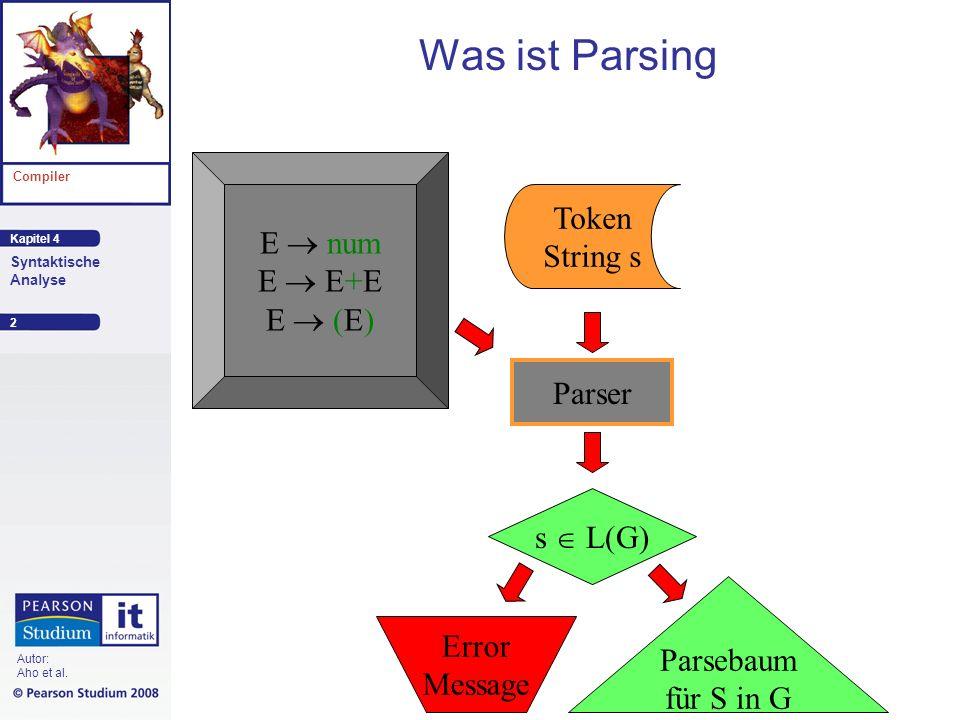 Kapitel 4 Compiler Syntaktische Analyse Autor: Aho et al. Was ist Parsing 2 Parser CFG G Token String s s L(G) No Yes Error Message Parsebaum für S in