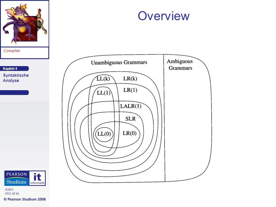 Kapitel 4 Compiler Syntaktische Analyse Autor: Aho et al. Overview