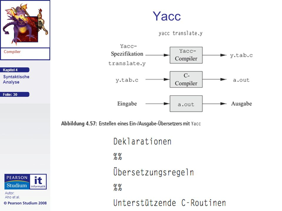 Kapitel 4 Compiler Syntaktische Analyse Autor: Aho et al. Yacc Folie: 30