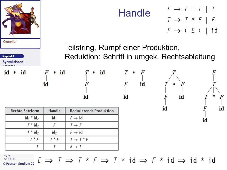 Kapitel 4 Compiler Syntaktische Analyse Autor: Aho et al. Handle Folie: 7 Teilstring, Rumpf einer Produktion, Reduktion: Schritt in umgek. Rechtsablei