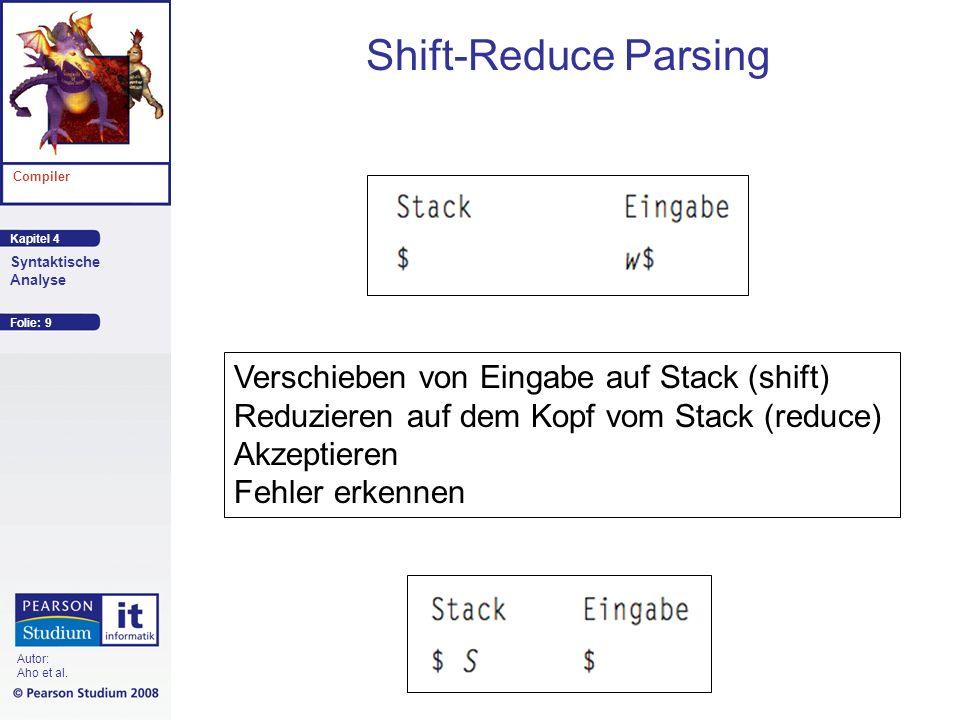 Kapitel 4 Compiler Syntaktische Analyse Autor: Aho et al. Shift-Reduce Parsing Folie: 9 Verschieben von Eingabe auf Stack (shift) Reduzieren auf dem K