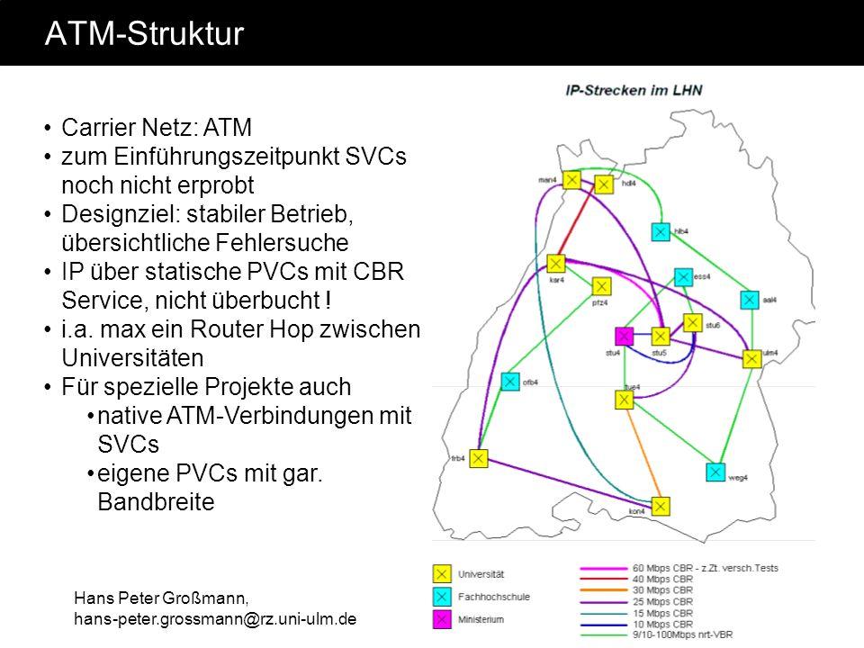 Hans Peter Großmann, hans-peter.grossmann@rz.uni-ulm.de ATM-Struktur Carrier Netz: ATM zum Einführungszeitpunkt SVCs noch nicht erprobt Designziel: st