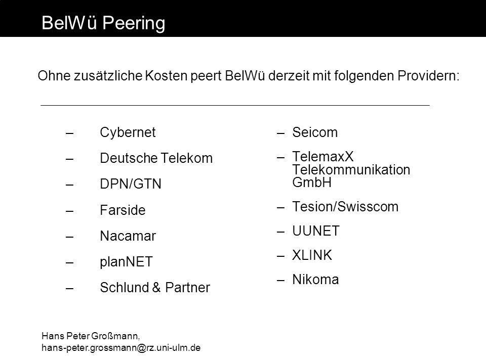Hans Peter Großmann, hans-peter.grossmann@rz.uni-ulm.de BelWü Peering – Cybernet – Deutsche Telekom – DPN/GTN – Farside – Nacamar – planNET – Schlund
