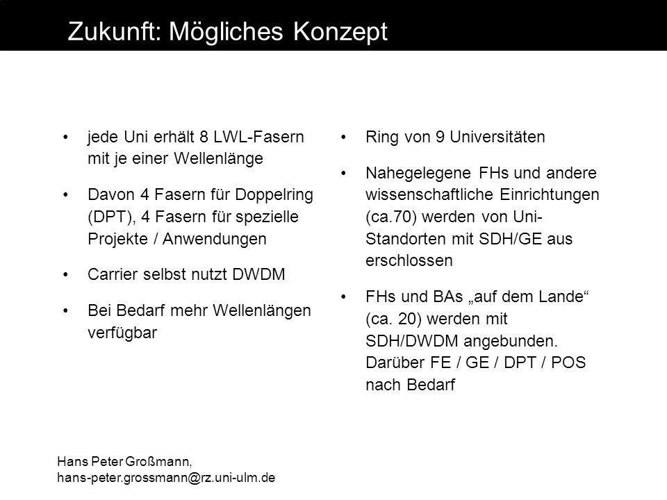 Hans Peter Großmann, hans-peter.grossmann@rz.uni-ulm.de Zukunft: Mögliches Konzept jede Uni erhält 8 LWL-Fasern mit je einer Wellenlänge Davon 4 Faser