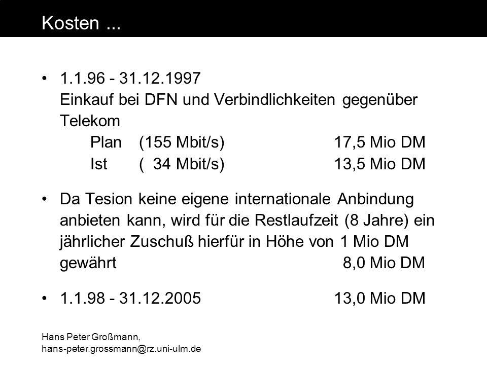 Hans Peter Großmann, hans-peter.grossmann@rz.uni-ulm.de Kosten... 1.1.96 - 31.12.1997 Einkauf bei DFN und Verbindlichkeiten gegenüber Telekom Plan(155