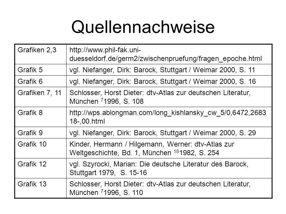 Quellennachweise Grafiken 2,3http://www.phil-fak.uni- duesseldorf.de/germ2/zwischenpruefung/fragen_epoche.html Grafik 5vgl. Niefanger, Dirk: Barock, S