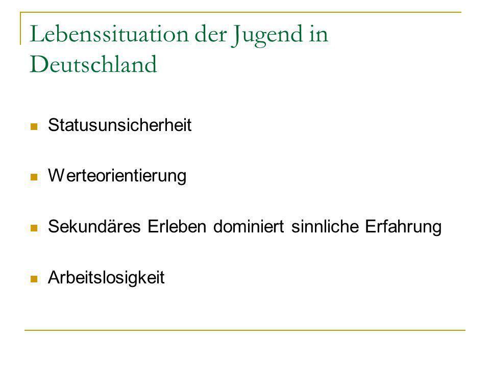 Lebenssituation der Jugend in Deutschland Statusunsicherheit Werteorientierung Sekundäres Erleben dominiert sinnliche Erfahrung Arbeitslosigkeit