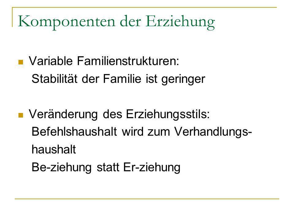 Komponenten der Erziehung Variable Familienstrukturen: Stabilität der Familie ist geringer Veränderung des Erziehungsstils: Befehlshaushalt wird zum Verhandlungs- haushalt Be-ziehung statt Er-ziehung