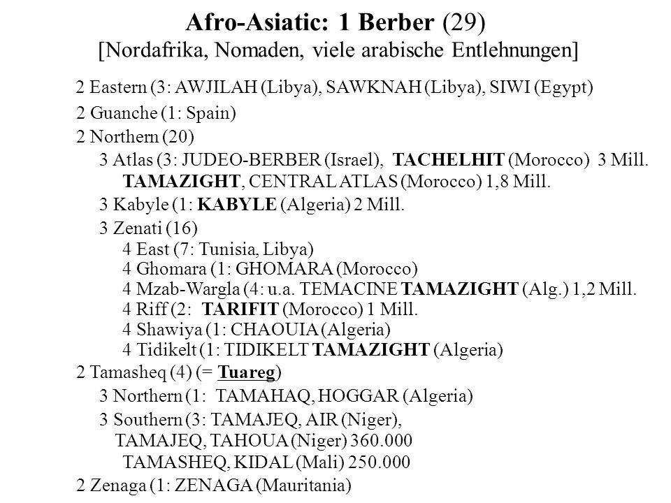 Afro-Asiatic: 1 Berber (29) [Nordafrika, Nomaden, viele arabische Entlehnungen] 2 Eastern (3: AWJILAH (Libya), SAWKNAH (Libya), SIWI (Egypt) 2 Guanche (1: Spain) 2 Northern (20) 3 Atlas (3: JUDEO-BERBER (Israel), TACHELHIT (Morocco) 3 Mill.