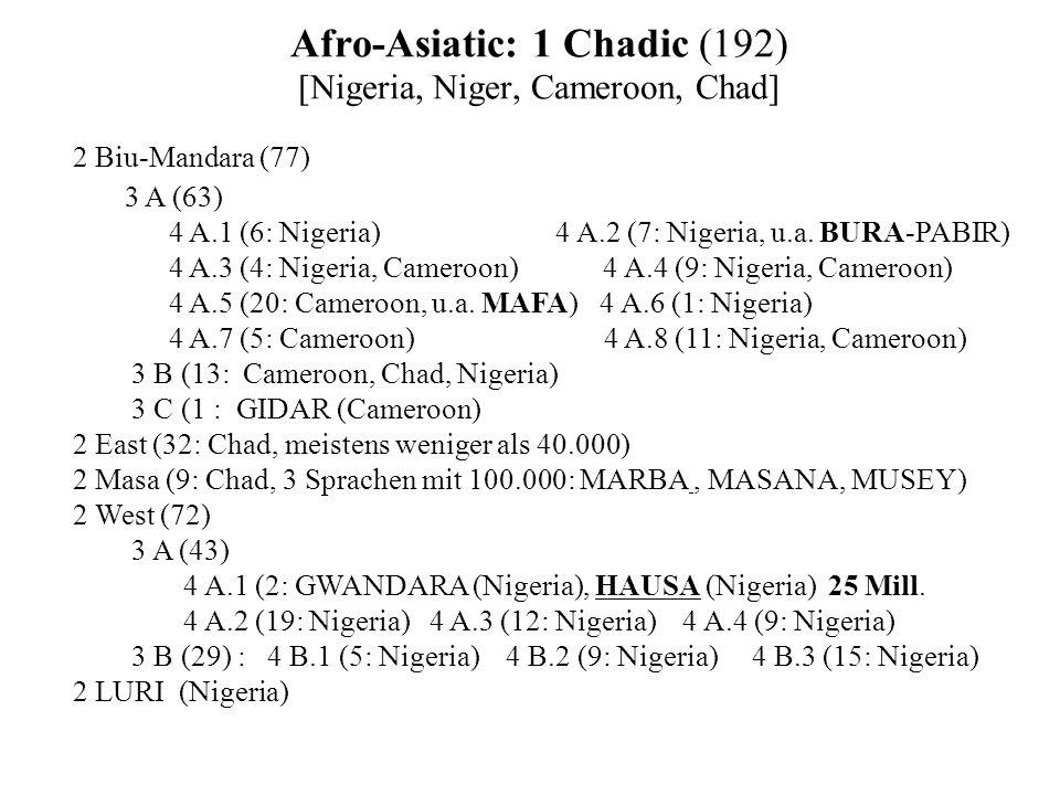 Afro-Asiatic: 1 Chadic (192) [Nigeria, Niger, Cameroon, Chad] 2 Biu-Mandara (77) 3 A (63) 4 A.1 (6: Nigeria) 4 A.2 (7: Nigeria, u.a.