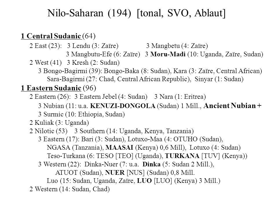 Nilo-Saharan (194) [tonal, SVO, Ablaut] 1 Central Sudanic (64) 2 East (23): 3 Lendu (3: Zaïre) 3 Mangbetu (4: Zaïre) 3 Mangbutu-Efe (6: Zaïre) 3 Moru-Madi (10: Uganda, Zaïre, Sudan) 2 West (41) 3 Kresh (2: Sudan) 3 Bongo-Bagirmi (39): Bongo-Baka (8: Sudan), Kara (3: Zaïre, Central African) Sara-Bagirmi (27: Chad, Central African Republic), Sinyar (1: Sudan) 1 Eastern Sudanic (96) 2 Eastern (26): 3 Eastern Jebel (4: Sudan) 3 Nara (1: Eritrea) 3 Nubian (11: u.a.