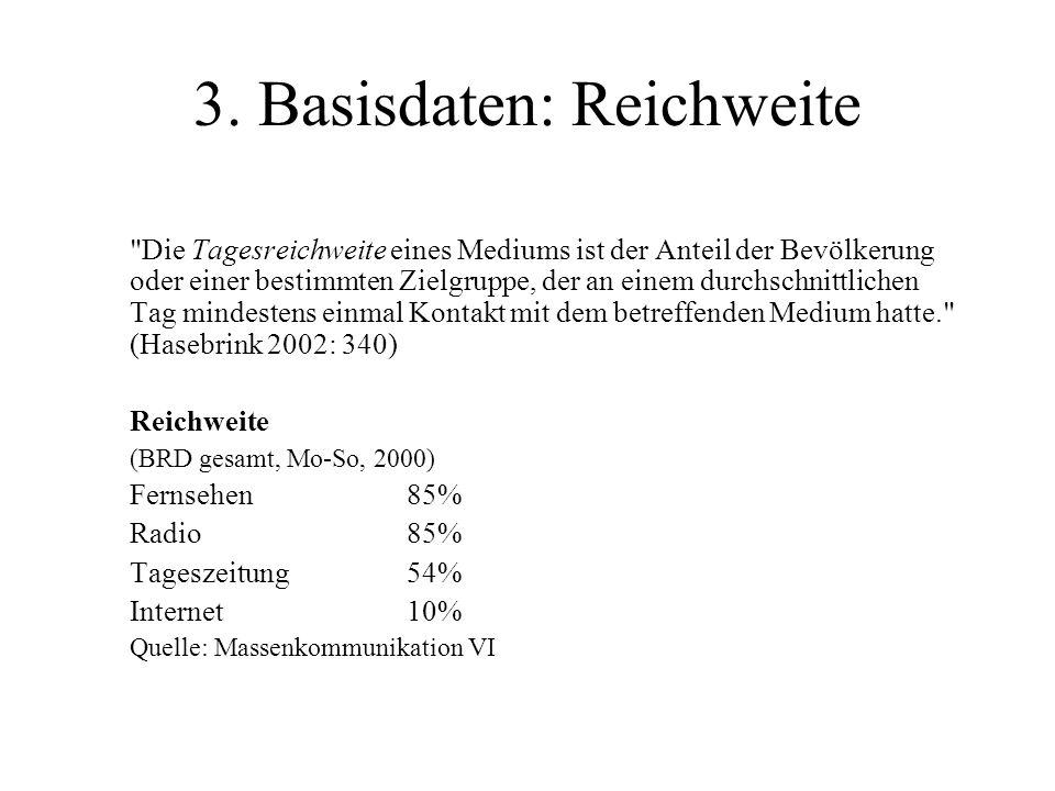 3. Basisdaten: Reichweite