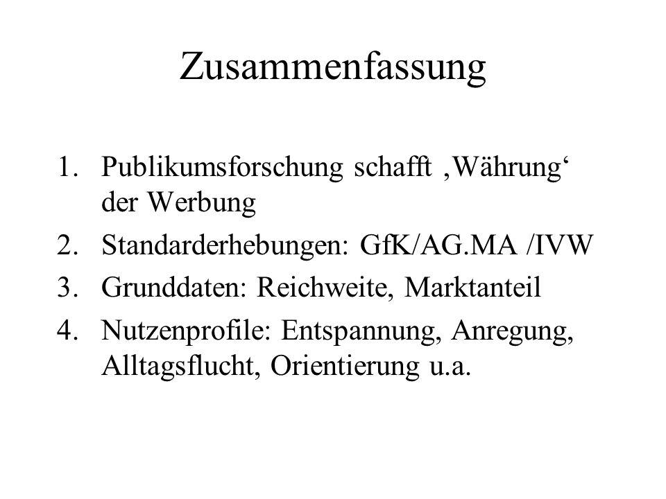 Zusammenfassung 1.Publikumsforschung schafft Währung der Werbung 2.Standarderhebungen: GfK/AG.MA /IVW 3.Grunddaten: Reichweite, Marktanteil 4.Nutzenpr