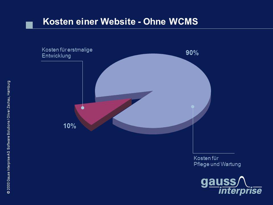 © 2000 Gauss Interprise AG Software Solutions / Oliver Zschau, Hamburg Kosten für erstmalige Entwicklung Kosten für Pflege und Wartung 10% 90% Kosten