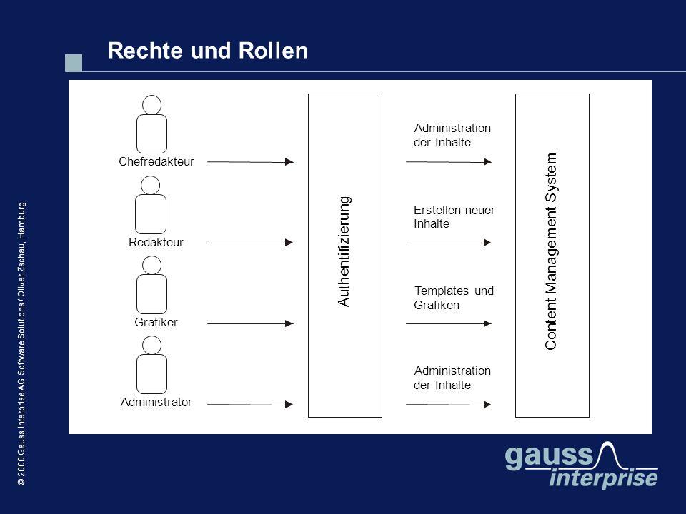 © 2000 Gauss Interprise AG Software Solutions / Oliver Zschau, Hamburg Chefredakteur Redakteur Grafiker Administrator A u t h e n t i f i z i e r u n