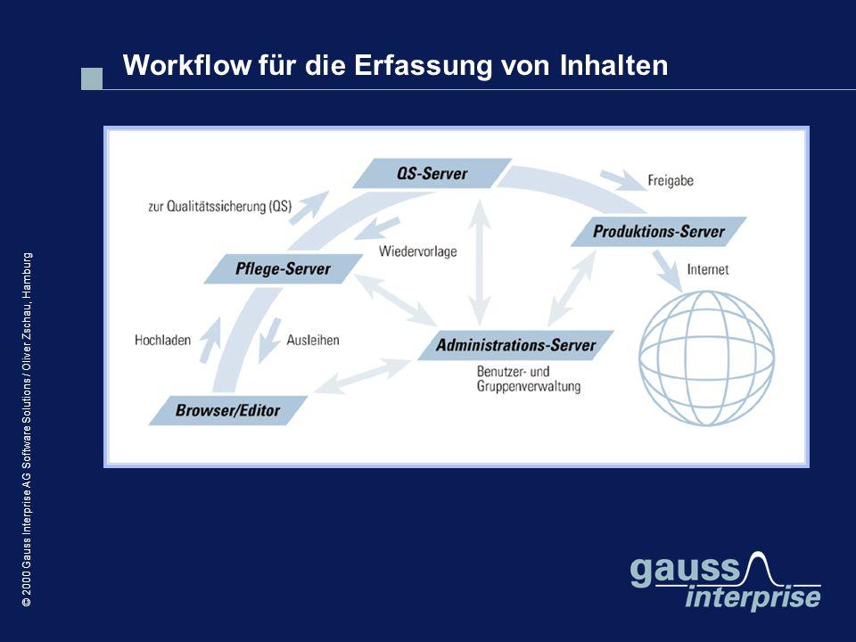 © 2000 Gauss Interprise AG Software Solutions / Oliver Zschau, Hamburg Workflow für die Erfassung von Inhalten