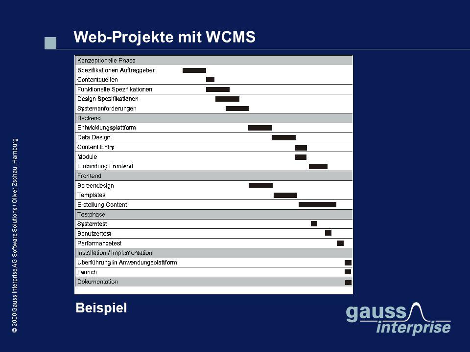 © 2000 Gauss Interprise AG Software Solutions / Oliver Zschau, Hamburg Web-Projekte mit WCMS Beispiel