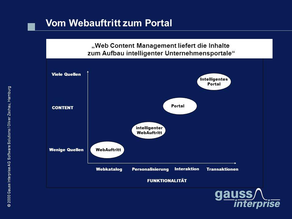 © 2000 Gauss Interprise AG Software Solutions / Oliver Zschau, Hamburg Web Content Management liefert die Inhalte zum Aufbau intelligenter Unternehmen