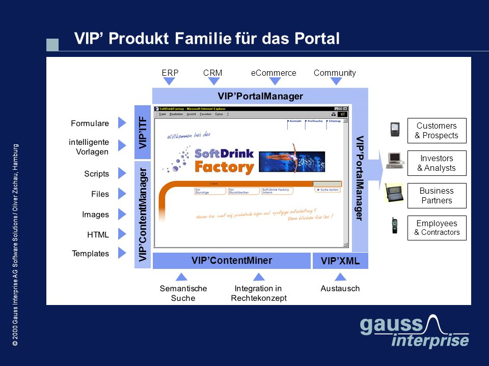 © 2000 Gauss Interprise AG Software Solutions / Oliver Zschau, Hamburg VIPITF VIPPortalManager VIPContentManager VIPPortalManager VIPContentMiner VIPXML VIP Produkt Familie für das Portal Business Partners Customers & Prospects Investors & Analysts Employees & Contractors Scripts Files Images HTML Templates ERPCRMeCommerceCommunity Formulare intelligente Vorlagen Semantische Suche Integration in Rechtekonzept Austausch