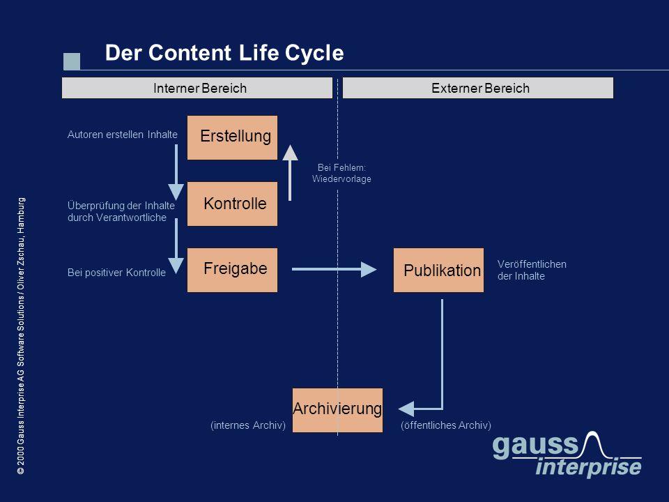 © 2000 Gauss Interprise AG Software Solutions / Oliver Zschau, Hamburg Erstellung Kontrolle Freigabe Publikation Archivierung (internes Archiv)(öffent