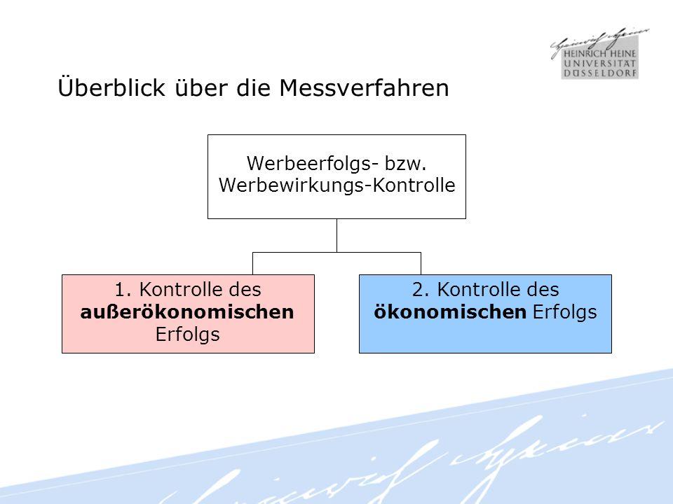Überblick über die Messverfahren Werbeerfolgs- bzw. Werbewirkungs-Kontrolle 1. Kontrolle des außerökonomischen Erfolgs 2. Kontrolle des ökonomischen E