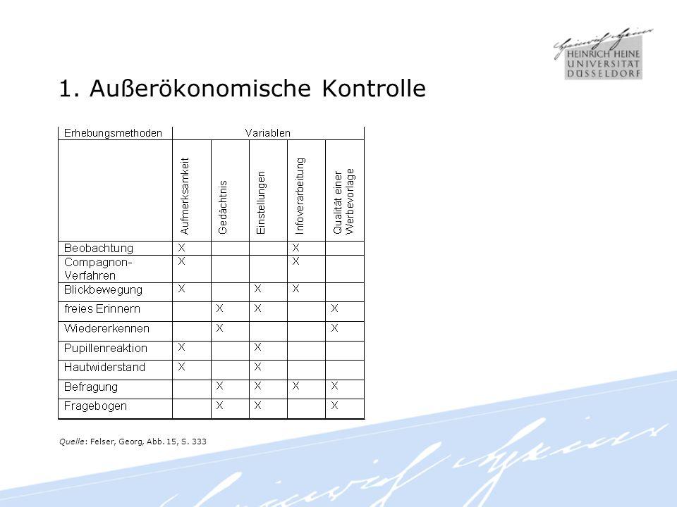 1. Außerökonomische Kontrolle Quelle: Felser, Georg, Abb. 15, S. 333
