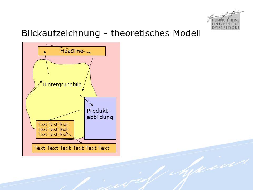 Blickaufzeichnung - theoretisches Modell Headline Produkt- abbildung Text Text Text Text Text Text Text Text Text Text Text Text Hintergrundbild