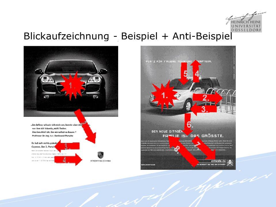 Blickaufzeichnung - Beispiel + Anti-Beispiel