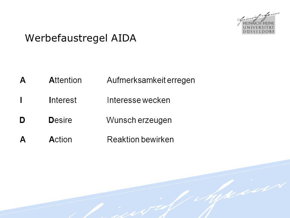Werbefaustregel AIDA AActionReaktion bewirken DDesireWunsch erzeugen IInterestInteresse wecken AAttentionAufmerksamkeit erregen