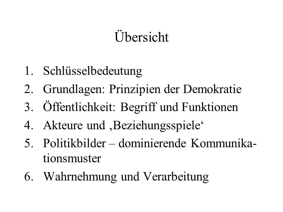 Grundlagen: Prinzipien demokratischer Herrschaft Legitimierung: Politische Herrschaft in der Demokratie ist zustimmungsabhängig und begründungspflichtig. (Sarcinelli 1998, 253) Pluralismus Responsivität Partizipation <allesamt kommunikativ vermittelt